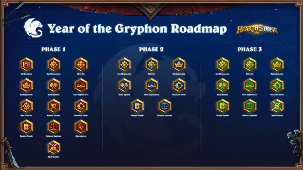 Hearthstone Year of the Gryphon